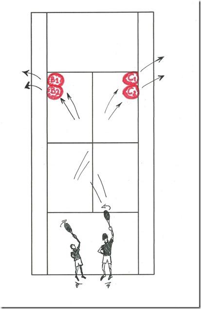 Zones extérieures à droite en slice à gauche en lift