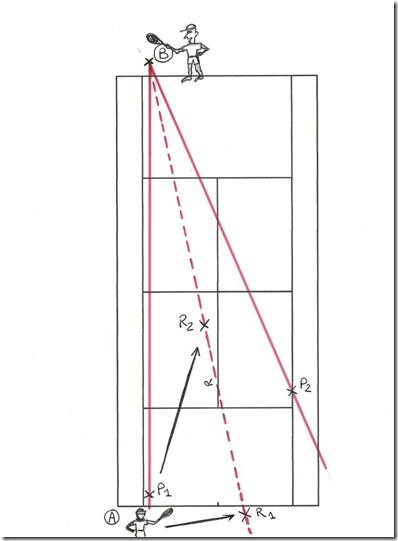 replacement schéma 2