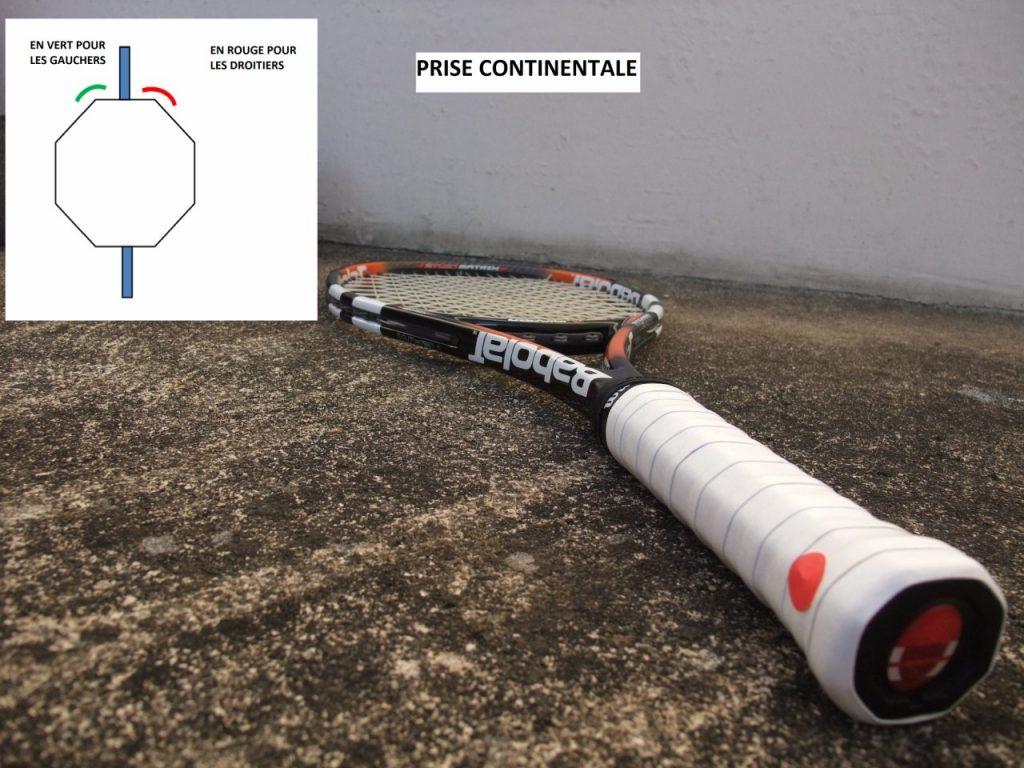 prise continentale de coupdroit de tennis