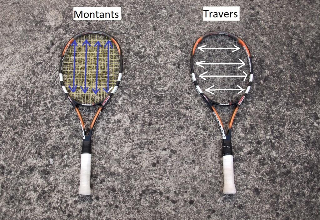 montants et travers d'une raquette de tennis