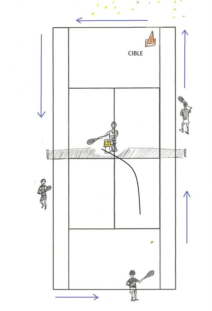 Exercice Tennis Hopman