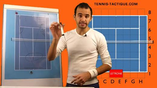 alexis santin tennis tactique