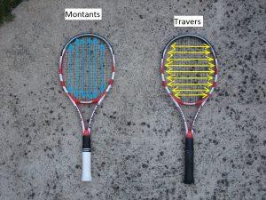 Montants et travers d'un cordage de tennis ©Vincent Bonnin