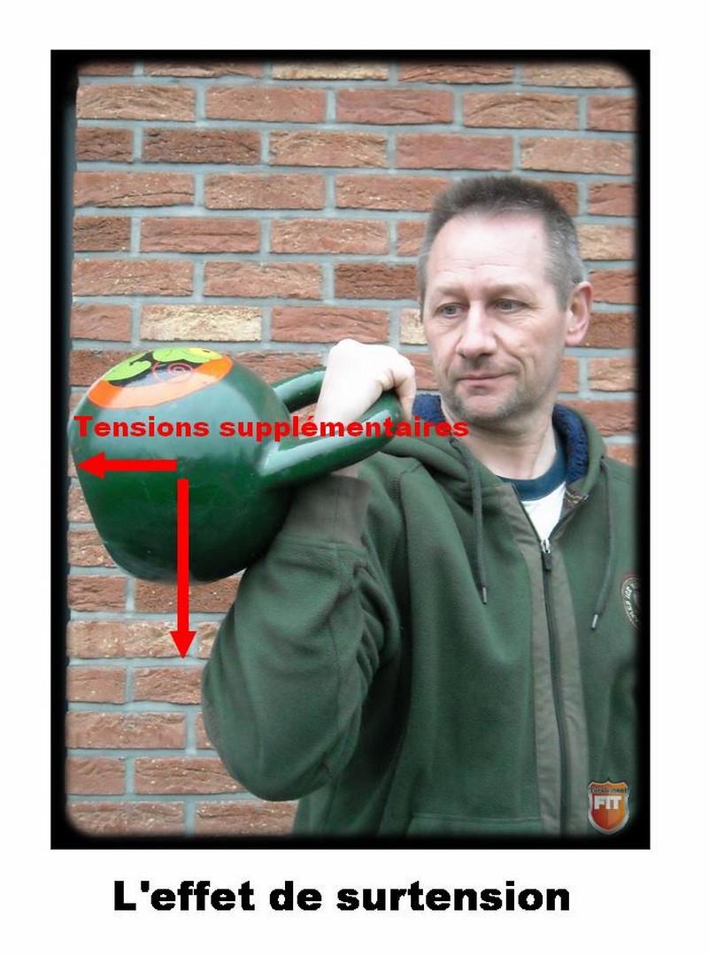 effet de surtention de la kettlebell